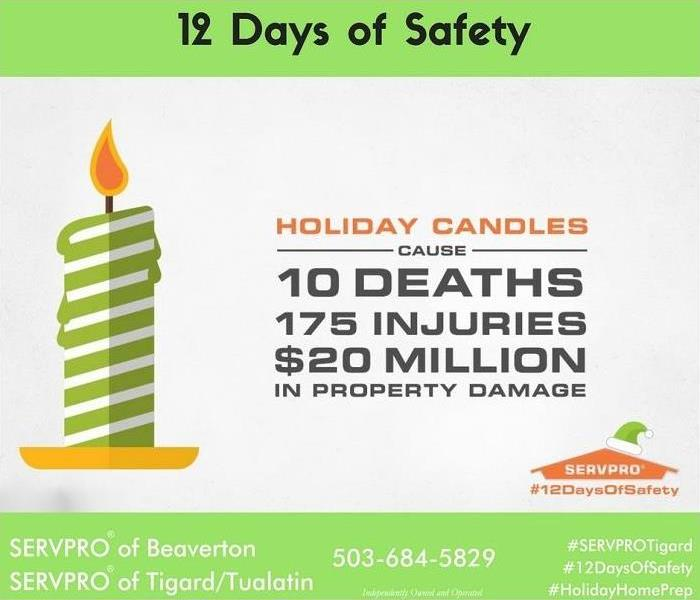Water Damage 12 Days of Safety, Day 3; Candle Safety