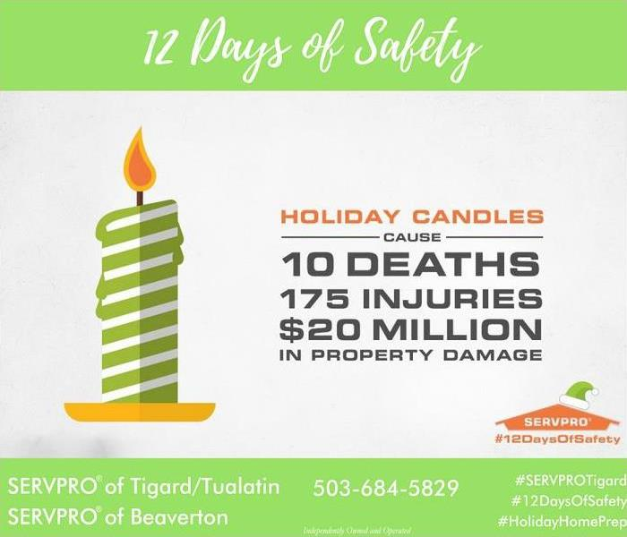Storm Damage 12 days of Safety, Day 3 candle safety