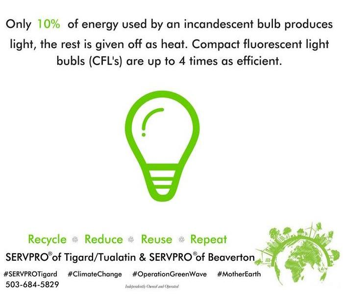 Building Services 90% of energy for a lightbulb is wasted.