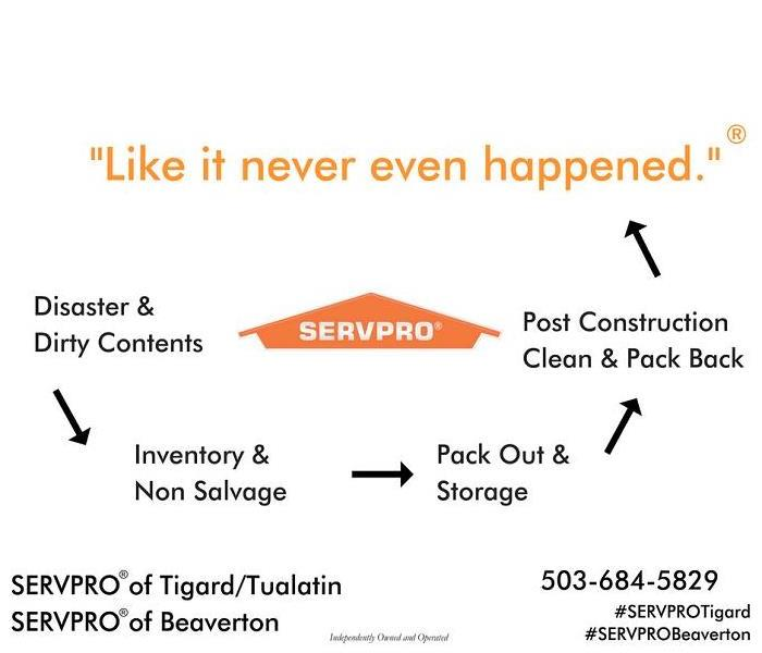 "Water Damage SERVPRO® of Tigard/Tualatin makes it ""Like it never even happened."""